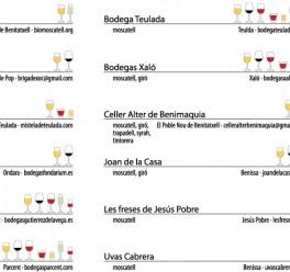 Carta de vinos de la Marina